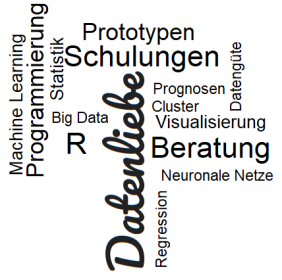 Datenliebe-wordcloud